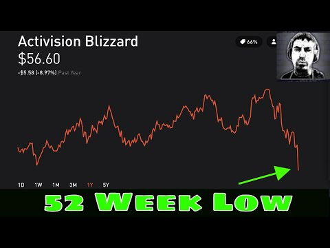 How I Would Trade Activision Blizzard (ATVI) On The Q3 Earnings Dip