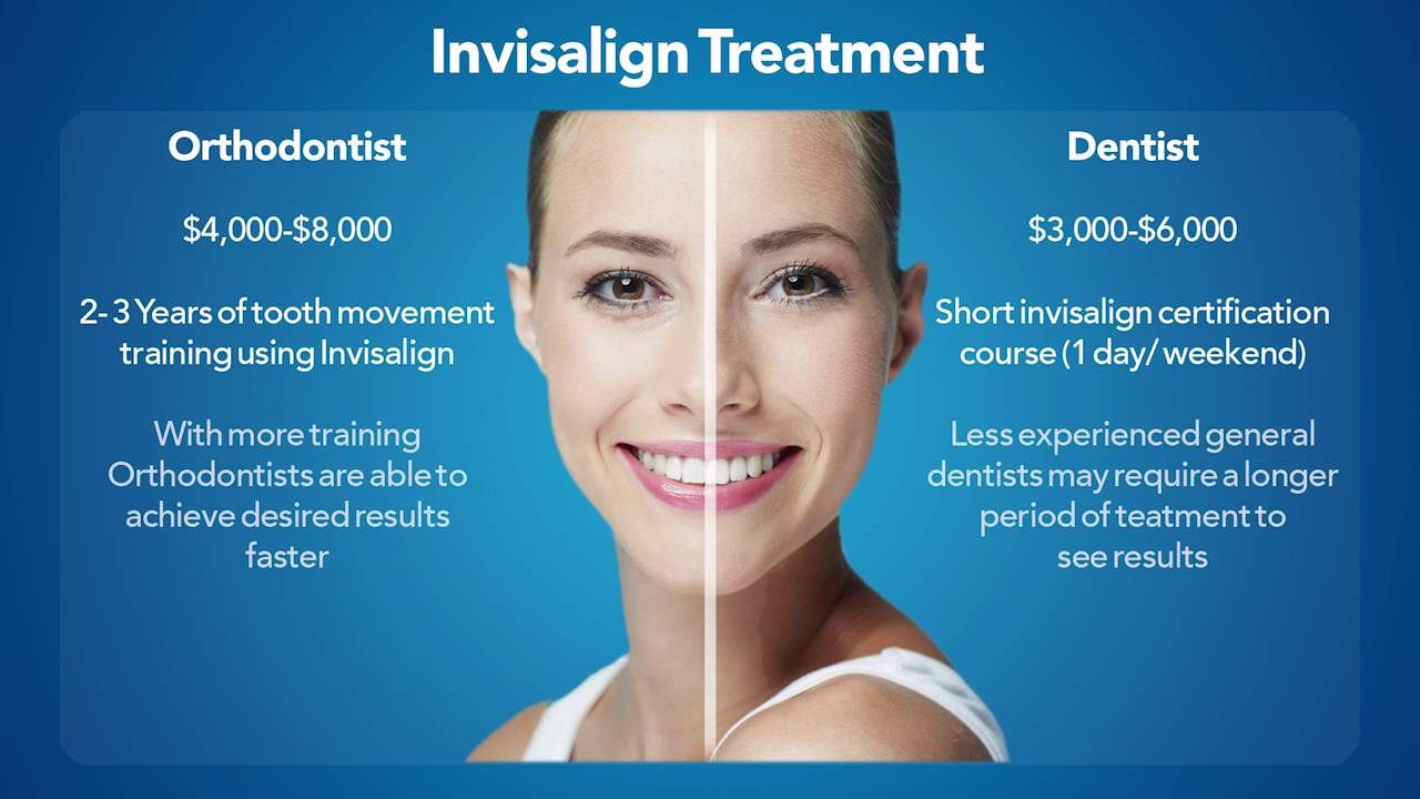 How Much Does Invisalign Cost Chandler Tolleson AZ : E&S