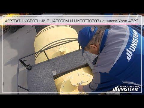 Владимир (город) — Википедия