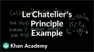 Le Chatelier's principle: Worked example | Chemical equilibrium | Chemistry | Khan Academy