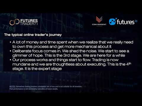 Should You Trade Alone? The Challenges Of Trading In Isolation W/Morad Askar (aka FuturesTrader71)