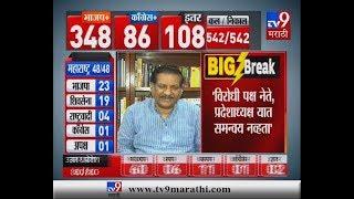 Lok Sabha Results LIVE | मोदी सरकारला घेरण्यात अपयश, माजी मुख्यमंत्री पृथ्वीराज चव्हाण यांची खंत-TV9 thumbnail