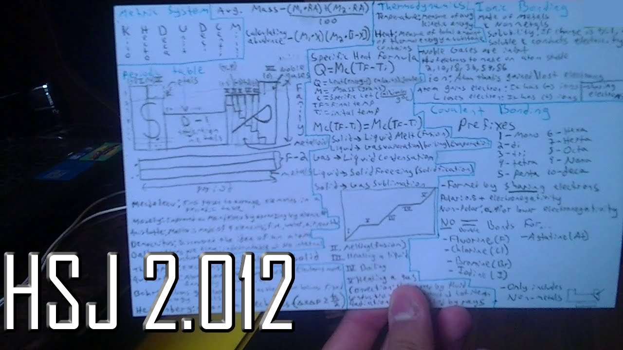 chemistry note card-high school journey 2 012