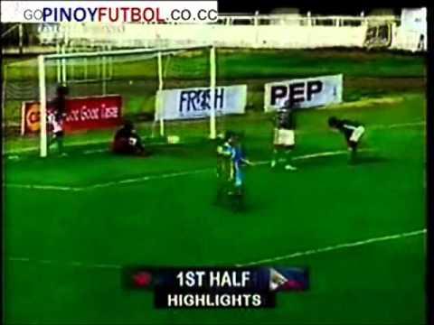 Bangladesh 0 - 3 Philippines [ 2012 AFC Qualifying]