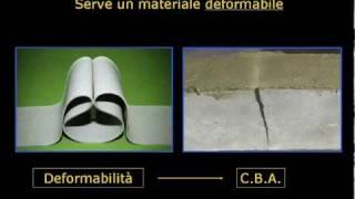 Impermeabilizzazione delle coperture piane: Aquascud