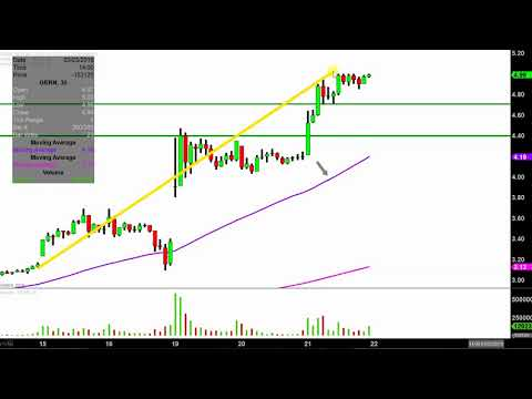 Geron Corporation - GERN Stock Chart Technical Analysis for 03-21-18