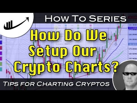 How To Set Up Charts For Cryptocurrency - The Path Trading Way