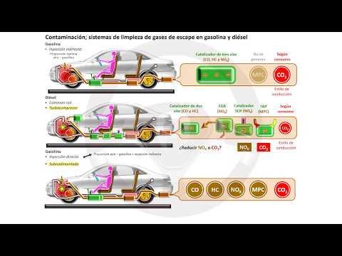 Contaminación de los motores de gasolina, diésel y más (10/18)