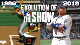 Graphical Evolution of MLB/MLB: The Show (1996-2019)