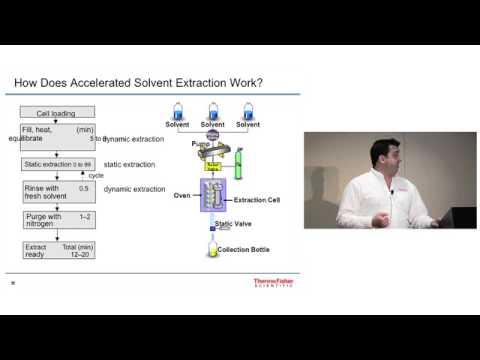 Simultaneous Extractions of PAHs and PCBs Using Accelerate Solvent Extraction