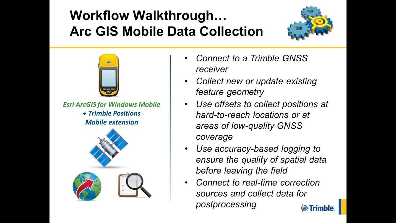 Electronic Field Data Monitoring: