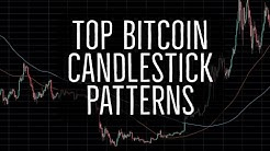 My Top 3 Candlestick Chart Patterns For Trading Bitcoin