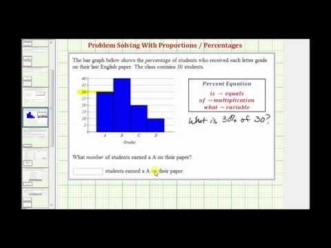 Ex: Percent Application - Number of Students Given Percent (Equation Only)