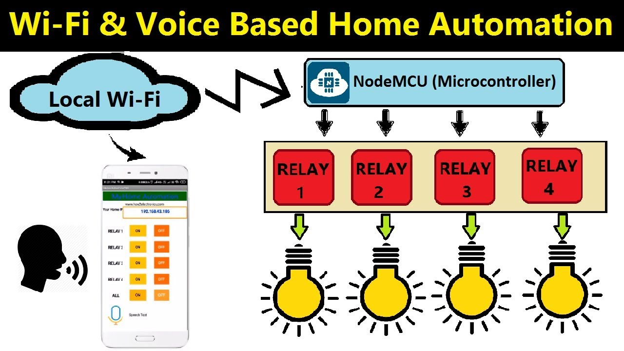 Wifi & Voice Controlled Home Automation Using NodeMCU & Android