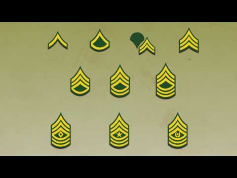 Do you Know Every Rank in the National Guard?