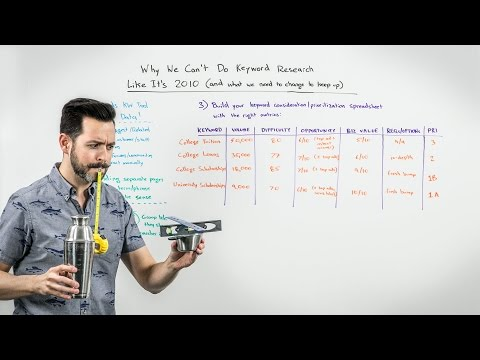 Why We Can't Do Keyword Research Like It's 2010 - Whiteboard Friday