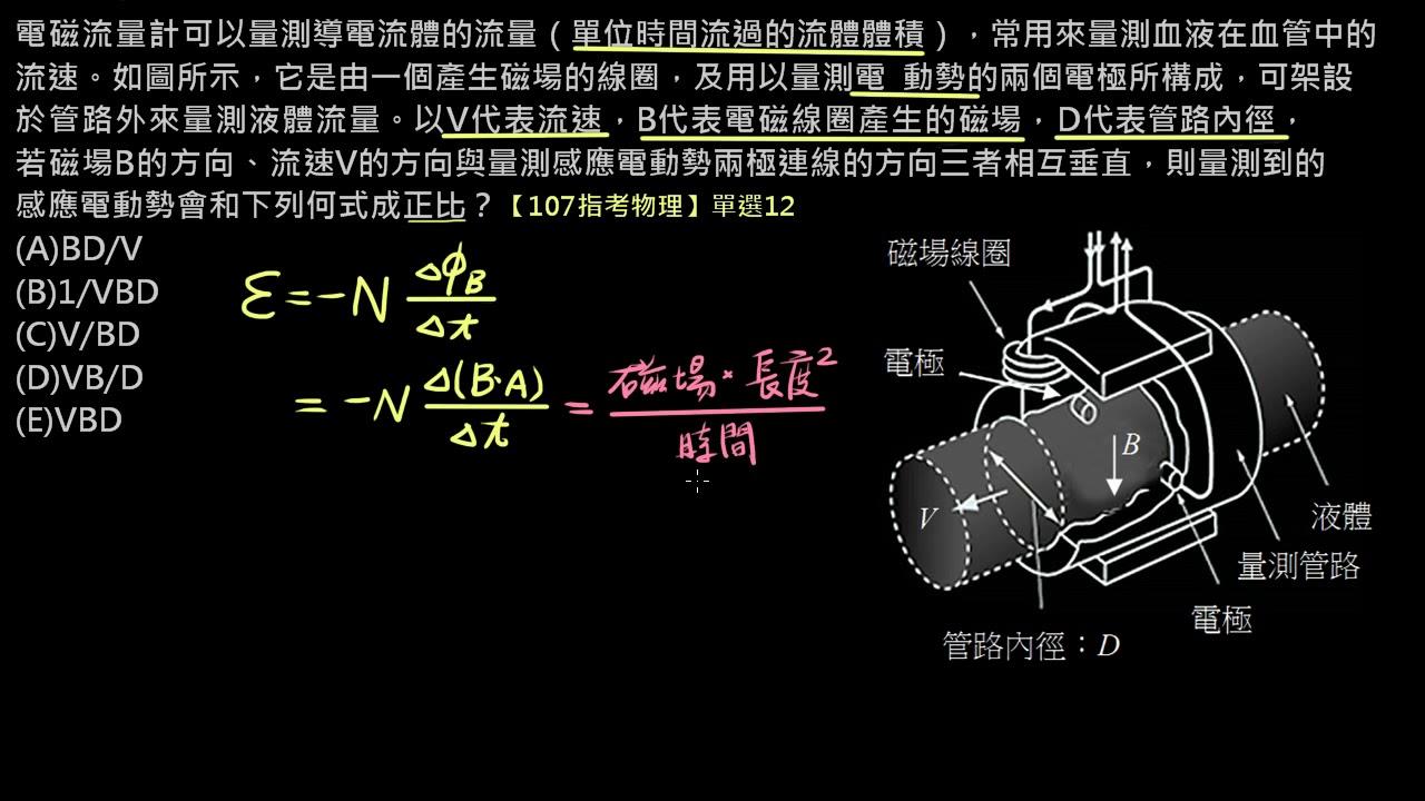 電磁感應【例題】09【指考物理】107 單選12:法拉第定律-因次的練習 - YouTube