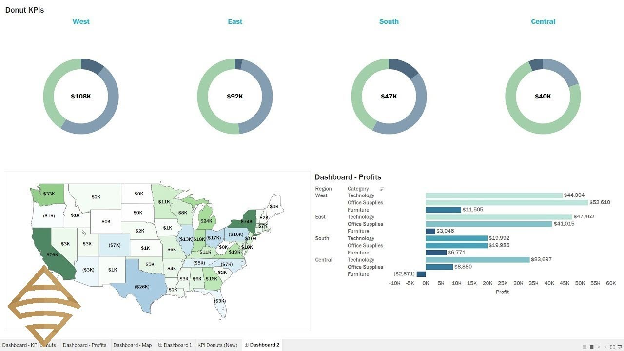 Create Multiple KPI Donut Charts in Tableau