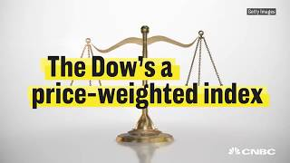 Here's Why The Dow Doesn't Really Matter | CNBC