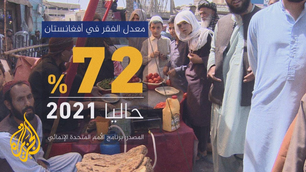 بسبب ارتفاع الأسعار.. صعوبات تواجه الأفغان في قندهار  - نشر قبل 7 ساعة