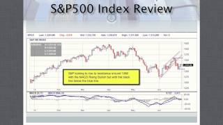 IdealTradingLifestyle.com‐Stock Market Review for June 28, 2012
