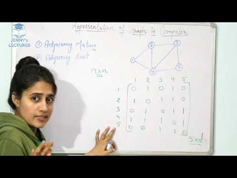 6.1 Graph representation in Data Structure(Graph Theory)|Adjacency Matrix and Adjacency List