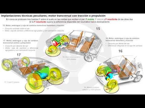 EVOLUCIÓN DE LA TECNOLOGÍA DEL AUTOMÓVIL A TRAVÉS DE SU HISTORIA - Módulo 1 (11/31)
