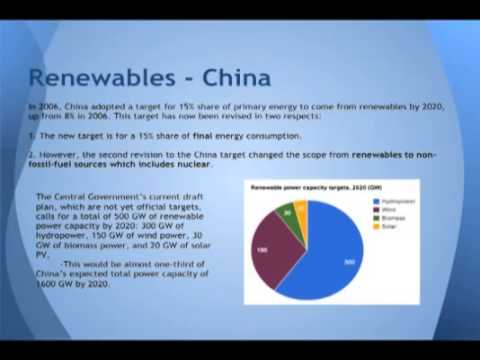China and Carbon Emissions, Climate Change - The Trend Is Blue