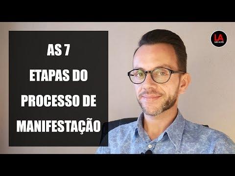AS 7 ETAPAS DO PROCESSO DE MANIFESTAÇÃO LEI DA ATRAÇÃO