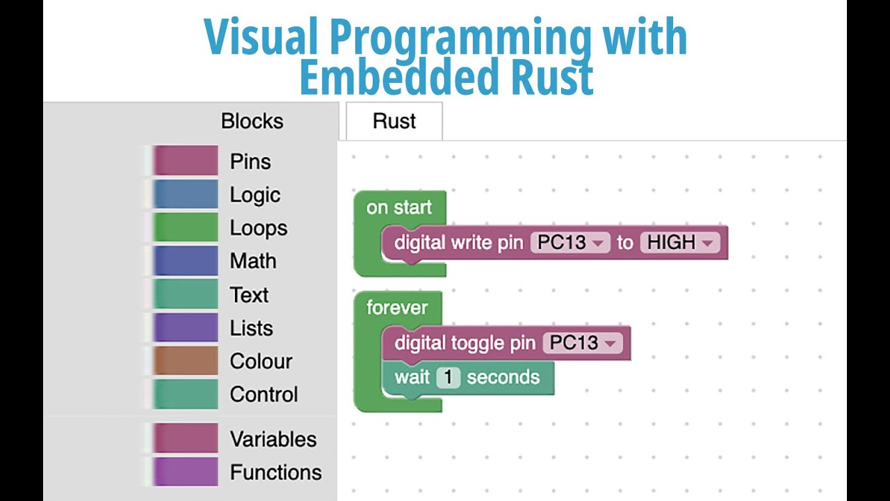 Visual Programming with Embedded Rust: Apache Mynewt and Google Blockly