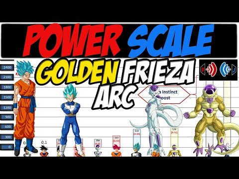 MOST ACCURATE POWER CHART - GOLDEN FRIEZA ARC
