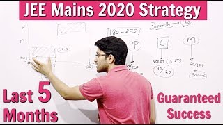 JEE Mains 2020 Strategy   January Exam   You don't want to miss this