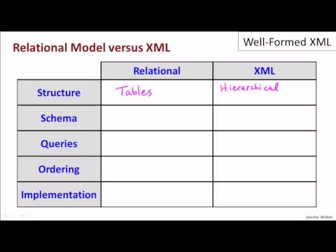 03 01 well formed xml part1
