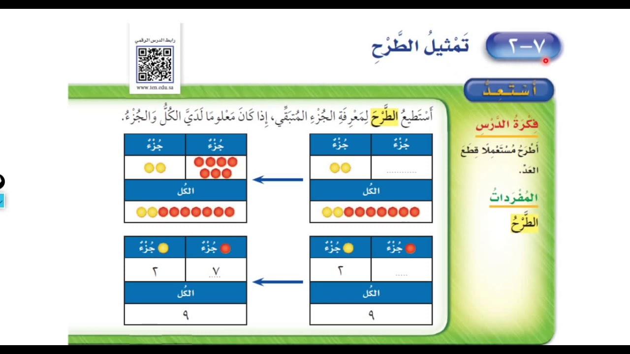 تمثيل الطرح - رياضيات الصف الأول ابتدائي الفصل الدراسي  الثاني