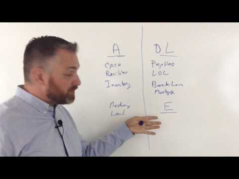 Using Equity Financing to get money for your small business- How to Buy a Business
