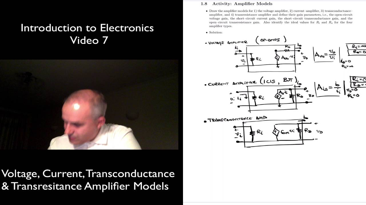 Electronics Four Types Of Amplifier Circuit Models Youtube Transimpedance Diagram Electronic Circuits