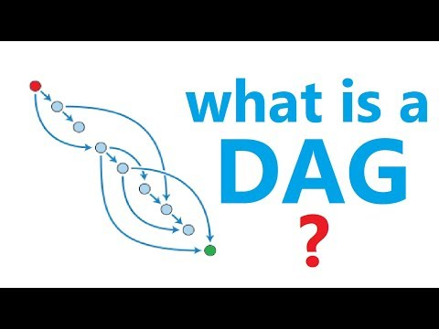 What's a Directed Acyclic Graph (DAG)?