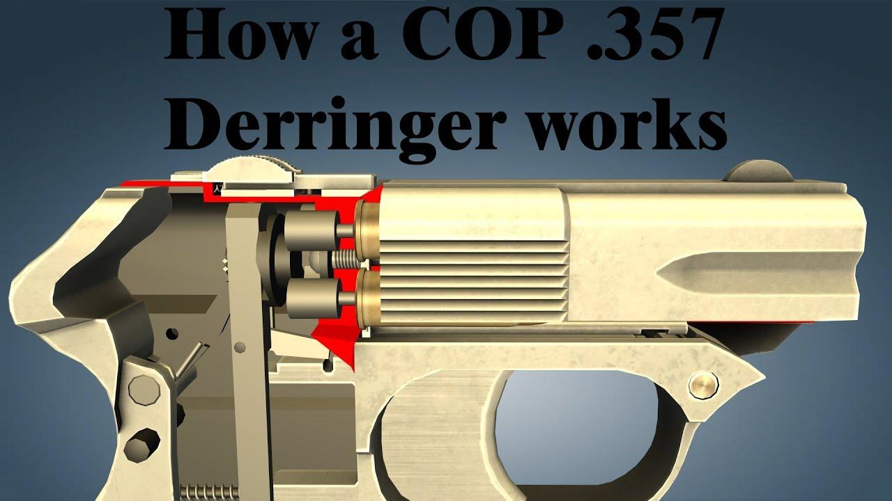 How a COP  357 Derringer works