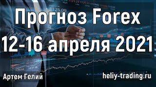 Прогноз форекс на 12 16 апреля 2021