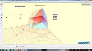 Sketchpad, što sve taj mali softver matematike može naučiti ljude