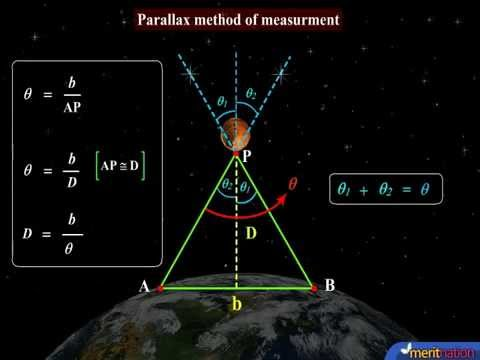 How To Measure Distances Of Stars By Parallax Method YouTube