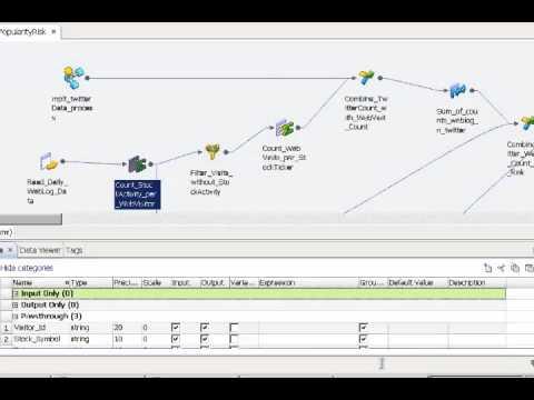 Informatica Big Data Edition: Social Data and Log File Processing ...