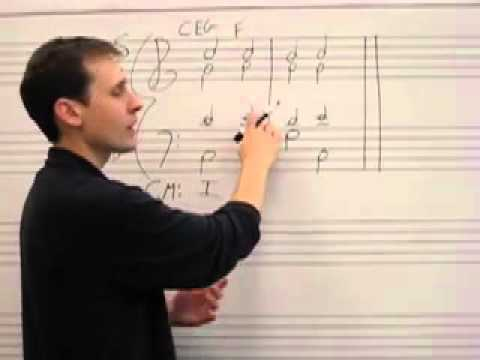 Roman Numeral Analysis in Major Keys Part 2