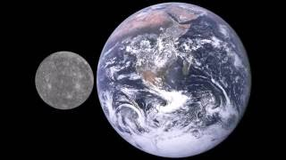 Space News Tamil - Informations About Planet Mercury [Tamil]