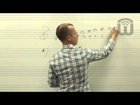 How to read any musical note [in 4 minutes]
