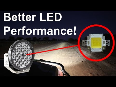 LED Spotlights-1 Simple Trick To Get The Best Results
