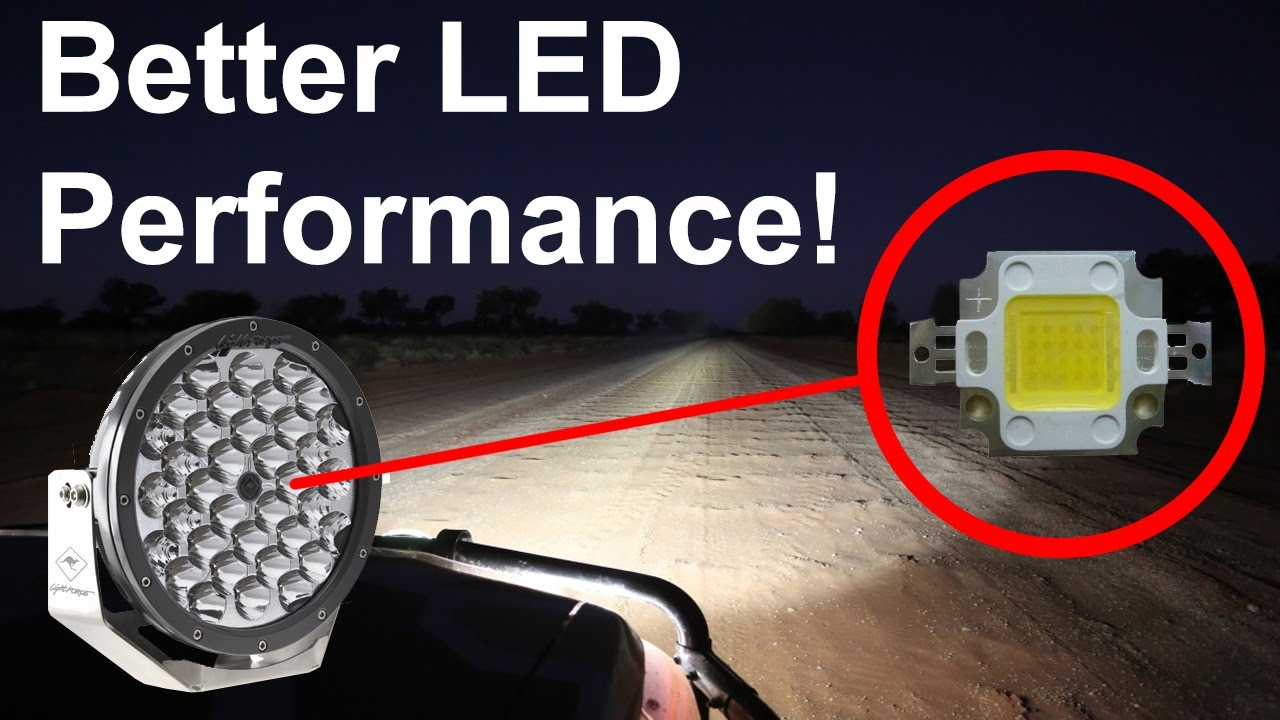 LED Spotlights1 Simple Trick to Get The Best Results
