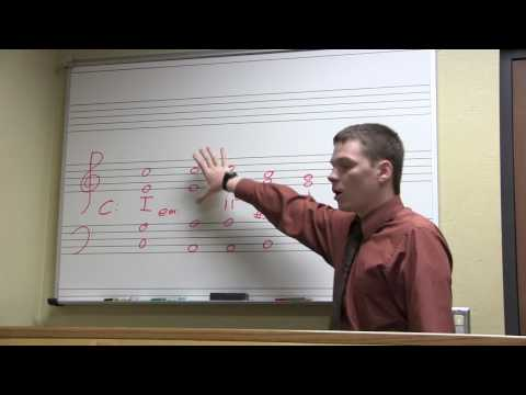Modulation to Closely Related Keys