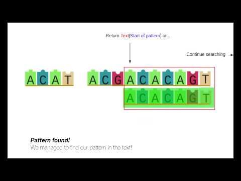 Knuth–Morris–Pratt algorithm