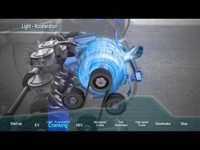 Фото к видео: Hyundai Sonata hybrid explained